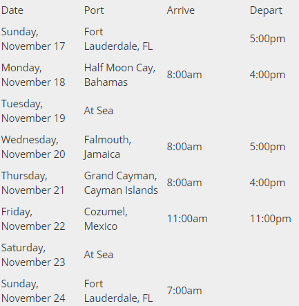 Diabetes Cruise Itinerary